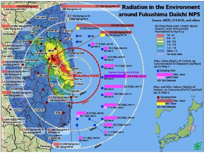 福島放射能