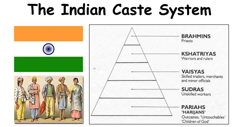 インドのカス制度