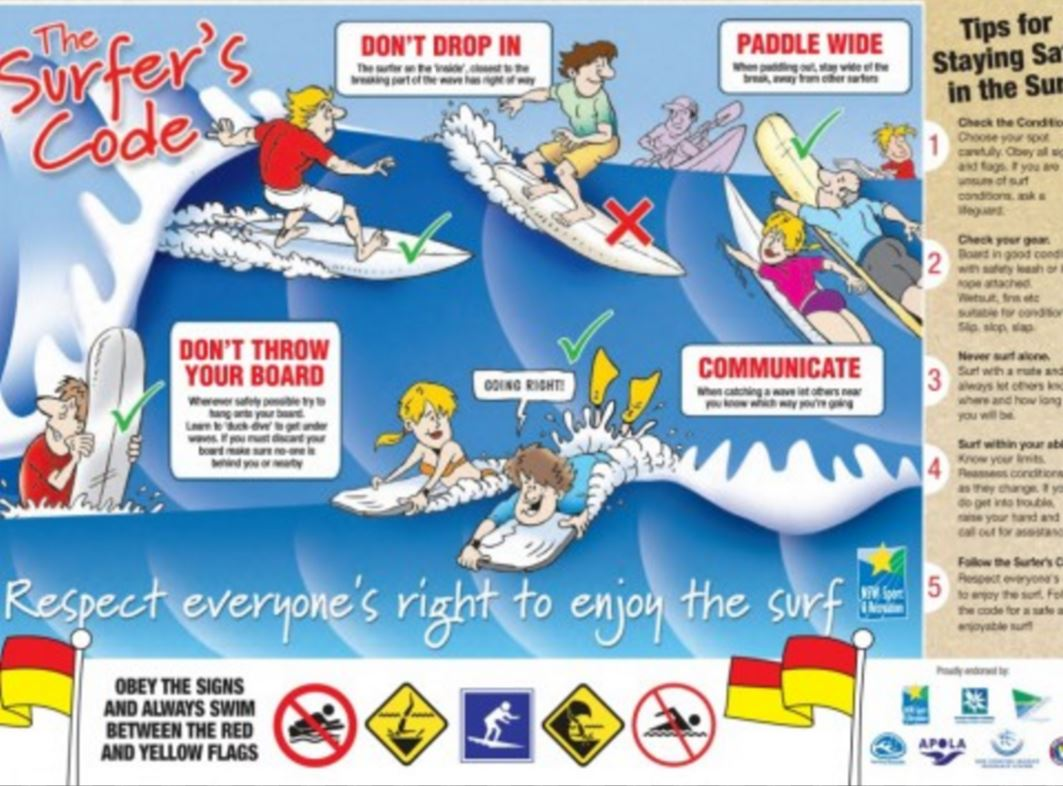 サーフィンのルールいろいろ