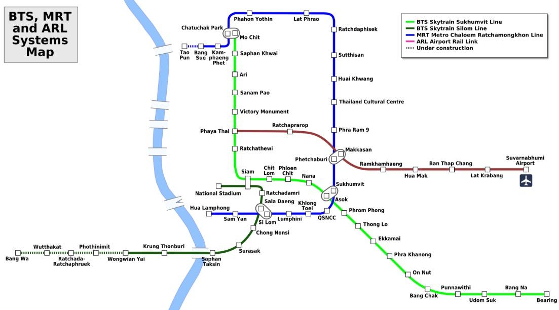 Bangkok-BTS-MRT