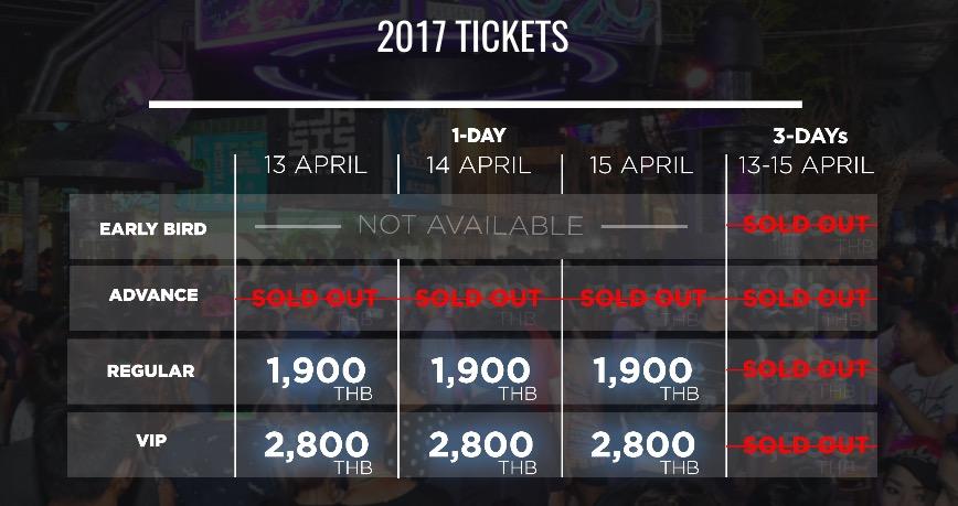 S2O-Tickets